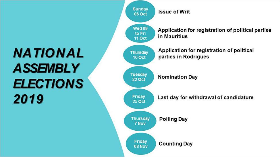 La Commission électorale dévoile le calendrier en vue des élections générales