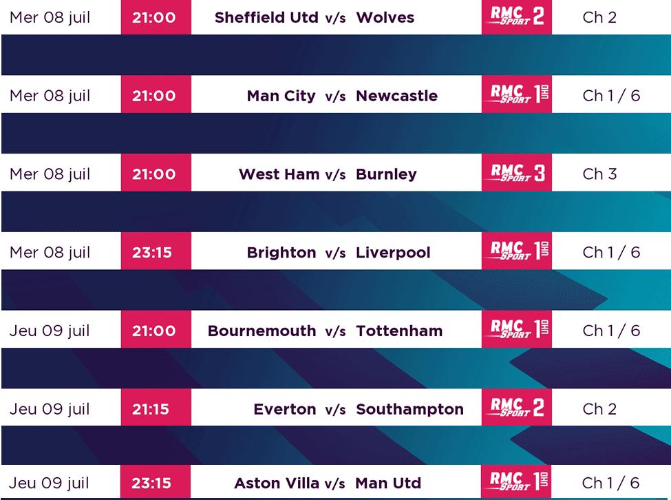 Premier League : la course à la Ligue des Champions se poursuit sur my.t