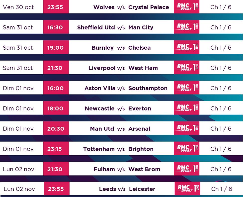 Man United v/s Arsenal et tous les autres matches de Premier League à suivre en LIVE sur my.t ce week-end