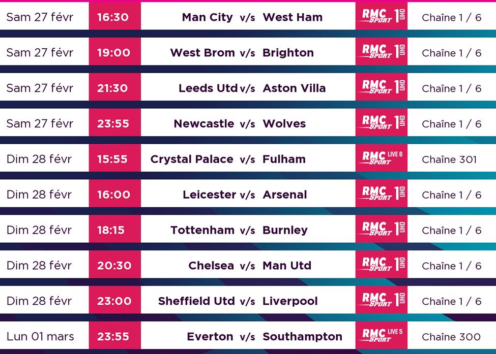 Man City v/s West Ham ; Chelsea v/s Man Utd : suivez le duel à distance entre les Citizens et les Red Devils en LIVE sur my.t
