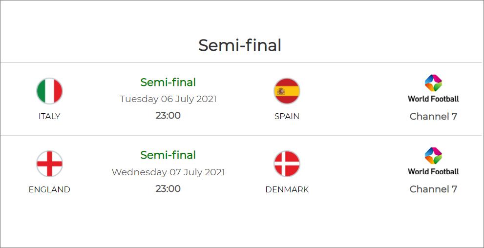 Euro 2020 : Italie v/s Espagne et Angleterre v/s Danemark à vivre en direct sur my.t