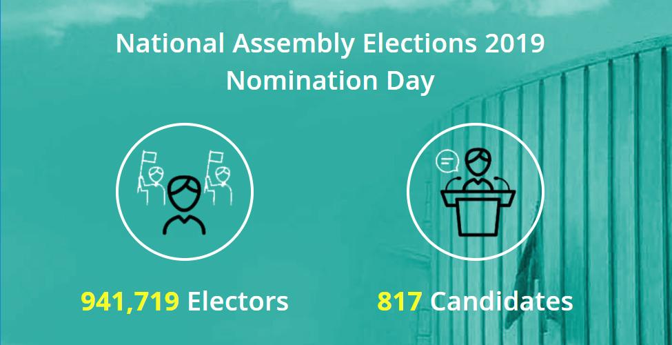 Elections générales : découvrez la liste de tous les candidats enregistrés