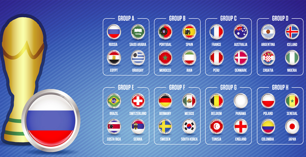 World Cup :  fixtures, results, groups, teams, latest news...